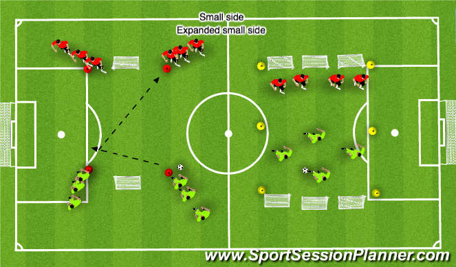 Football/Soccer Session Plan Drill (Colour): small sided/expanded small sided