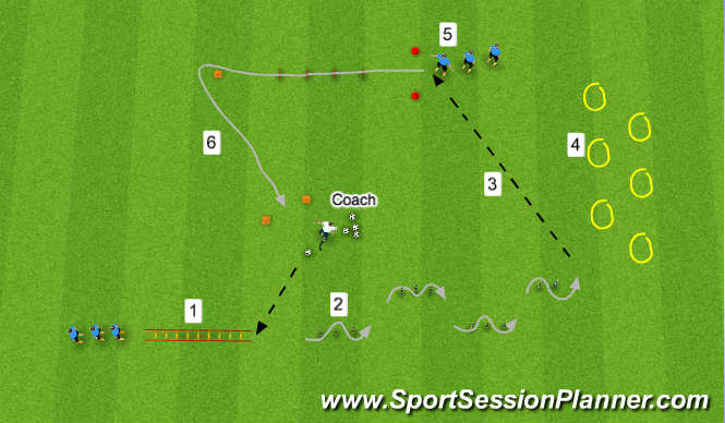 Football/Soccer Session Plan Drill (Colour): Coordination/Techical
