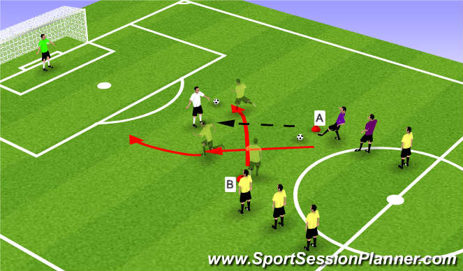 Football/Soccer Session Plan Drill (Colour): Pre-game finishing