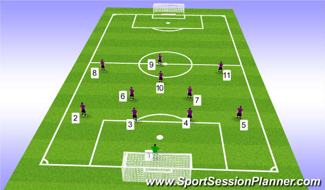Football/Soccer Session Plan Drill (Colour): Line-up