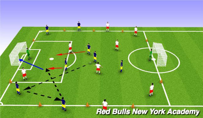 Football/Soccer Session Plan Drill (Colour): 4v4 Octagon