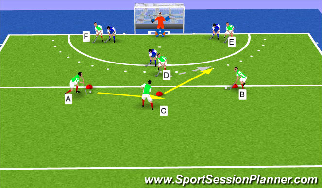 Hockey Session Plan Drill (Colour): 3v3 Att Vs Def