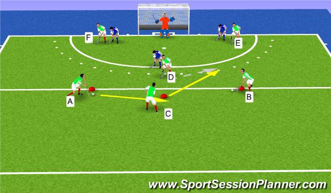 Hockey Session Plan Drill (Colour): 3v3 Att Vs Def