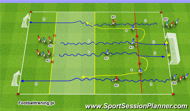 Football/Soccer Session Plan Drill (Colour): Ćwiczenie 1