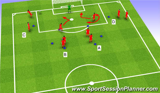 Football/Soccer Session Plan Drill (Colour): Angled Runs