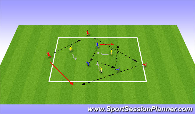 Football/Soccer Session Plan Drill (Colour): Passing / Receiving 3 groups