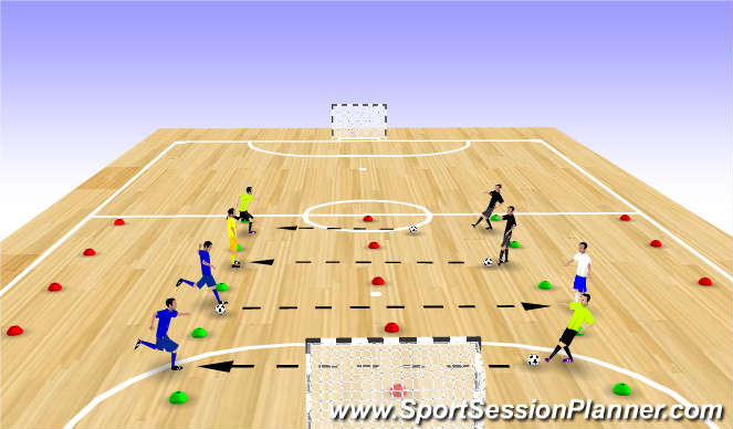 Futsal Session Plan Drill (Colour): Technical Passing