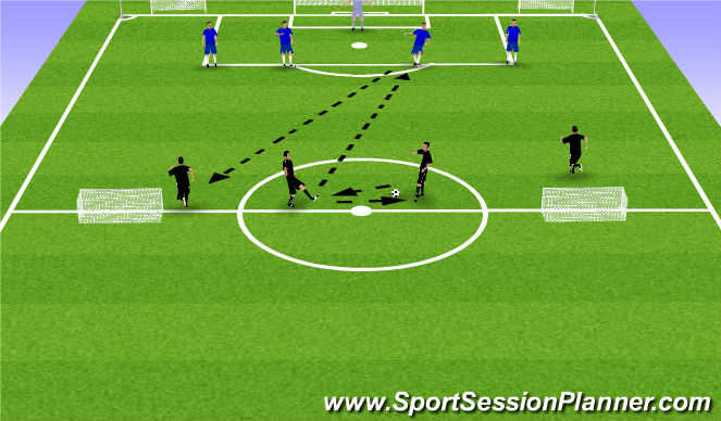 Football/Soccer Session Plan Drill (Colour): Bedding in [1]