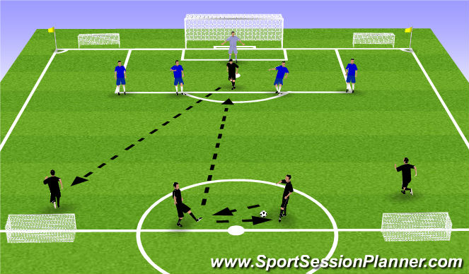 Football/Soccer Session Plan Drill (Colour): Bedding in [2]