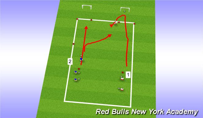 Football/Soccer Session Plan Drill (Colour): ronaldo chop fully opossed