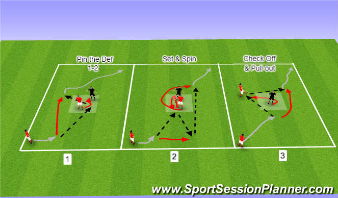 Football/Soccer Session Plan Drill (Colour): 3 ideas