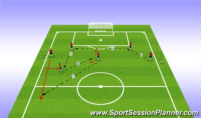Football/Soccer Session Plan Drill (Colour): Screen 1 Conbination play with defenders