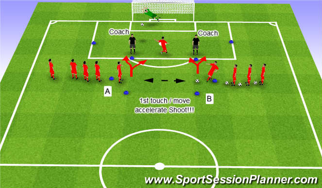 Football/Soccer Session Plan Drill (Colour): Shooting prog.3