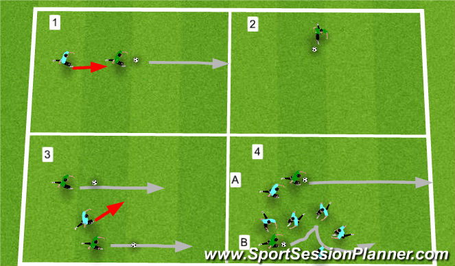 Football/Soccer Session Plan Drill (Colour): Coaching Cues/Points
