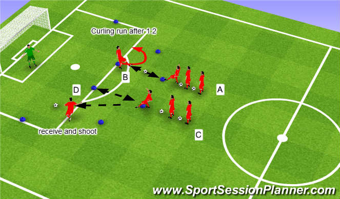Football/Soccer Session Plan Drill (Colour): Shooting prog.2