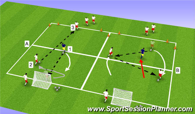 Football/Soccer Session Plan Drill (Colour): Passing & Combinations II