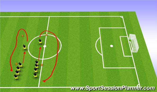Football/Soccer: Bayern Munich Circuit Training (Pep