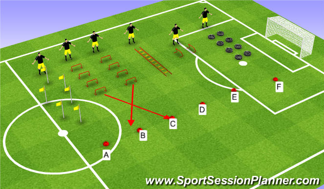 Football/Soccer: Bayern Munich Fitness Training/Ball Work