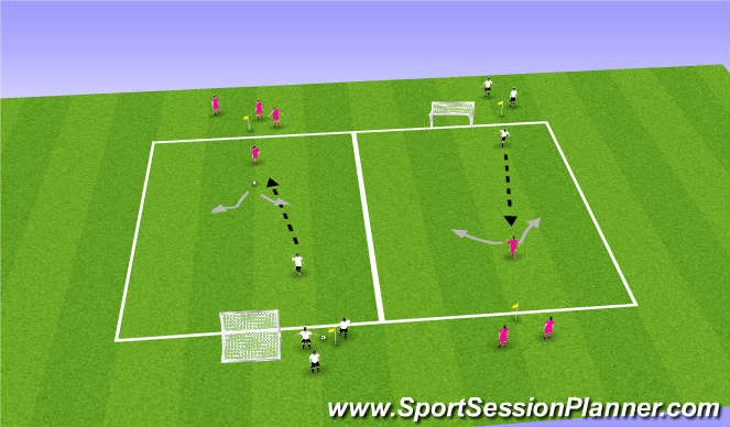 Football/Soccer Session Plan Drill (Colour): Parallel 1v1