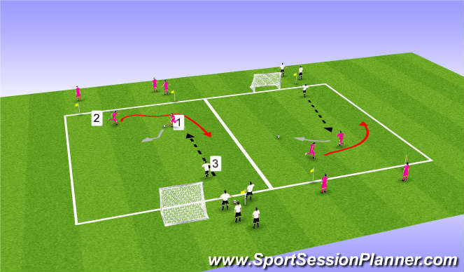 Football/Soccer Session Plan Drill (Colour): 2v1 w/Overlap