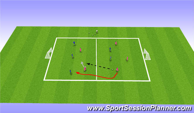 Football/Soccer Session Plan Drill (Colour): 5x5 - new ball