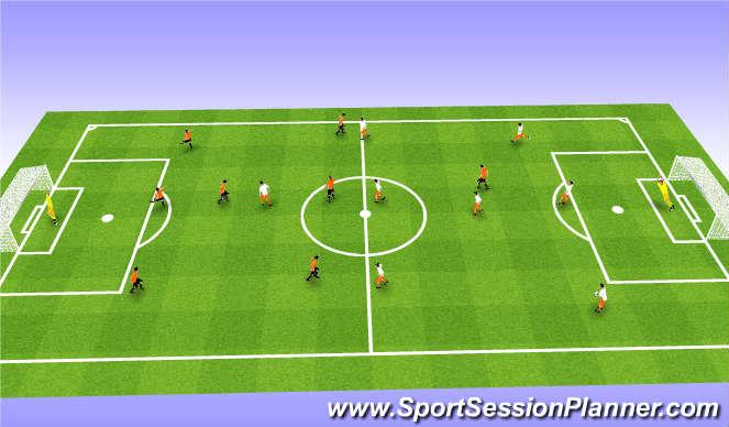 Football/Soccer Session Plan Drill (Colour): 9v9 SSG