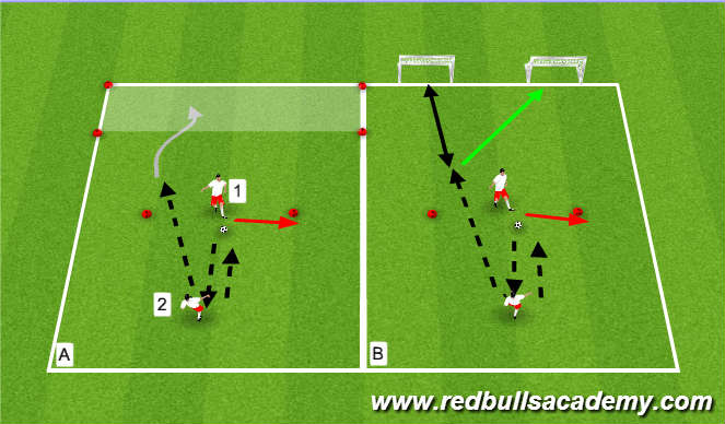 Football/Soccer Session Plan Drill (Colour): Main Theme - Opposed