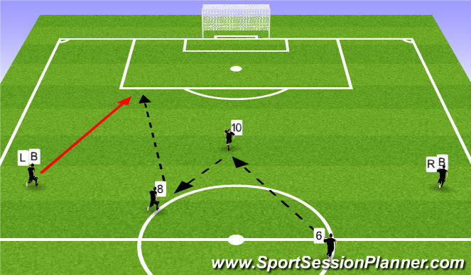 Football/Soccer Session Plan Drill (Colour): combination patterns of play to goal