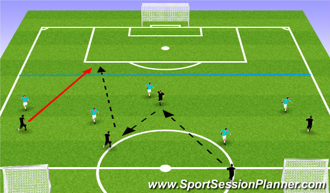 Football/Soccer Session Plan Drill (Colour): 5 v 5 to goal (phase play)