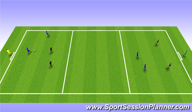 Football/Soccer Session Plan Drill (Colour): Part Practice 1