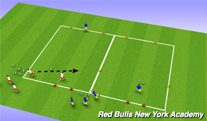 Football/Soccer Session Plan Drill (Colour): Tech reps