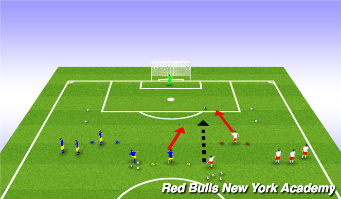Football/Soccer Session Plan Drill (Colour): Pressure from behind