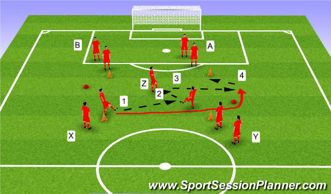 Football/Soccer Session Plan Drill (Colour): Technical - Overlap Drill