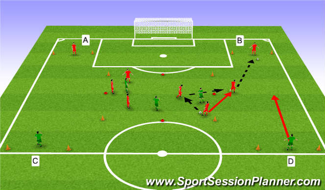 Football/Soccer Session Plan Drill (Colour): Overloads in the wide areas