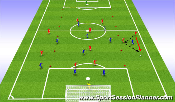 Football/Soccer Session Plan Drill (Colour): Functional - Game Related