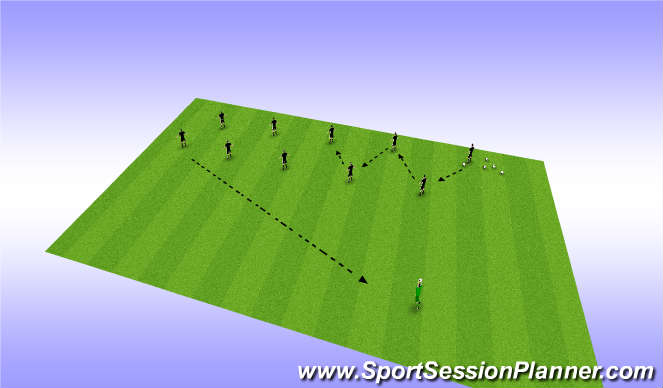 Football/Soccer Session Plan Drill (Colour): passing awareness and communcation