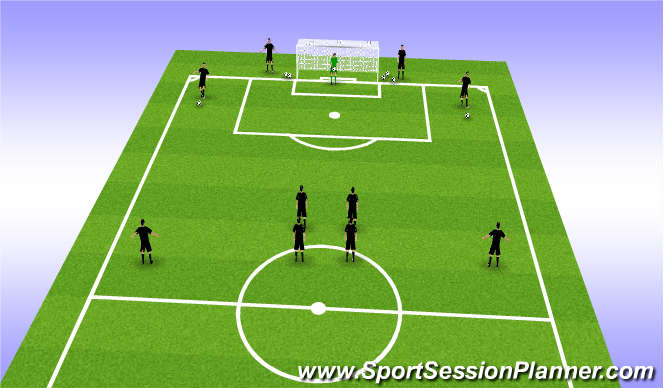 Football/Soccer Session Plan Drill (Colour): pre match drill