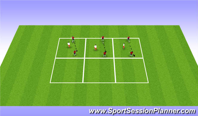 Football/Soccer Session Plan Drill (Colour): Screen 2 warm up 2v1