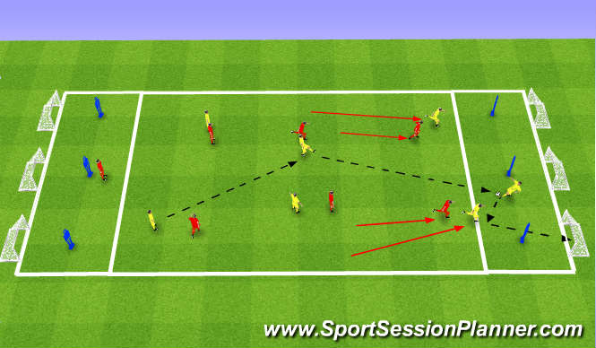 Football/Soccer Session Plan Drill (Colour): CF Support