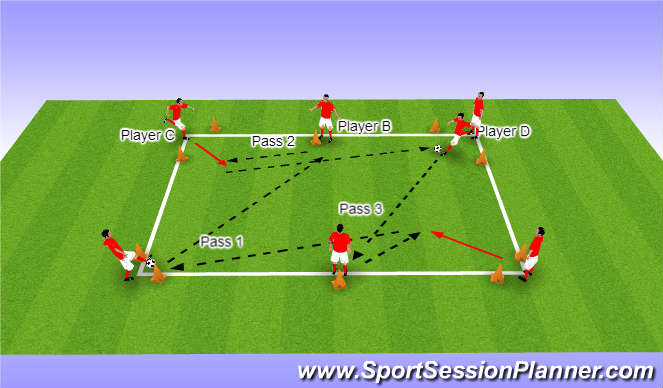 Football/Soccer Session Plan Drill (Colour): Playing Quickly