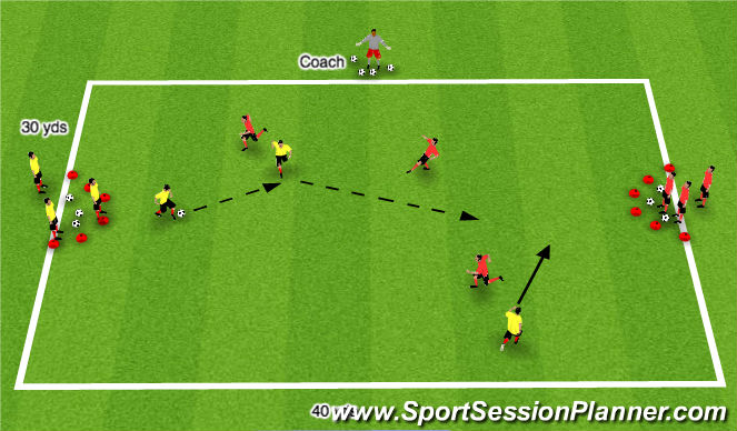 Football/Soccer Session Plan Drill (Colour): 3v3 counter game to targets