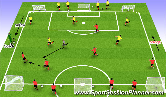 Football/Soccer Session Plan Drill (Colour): 5v5 +1 in a 6 goal game
