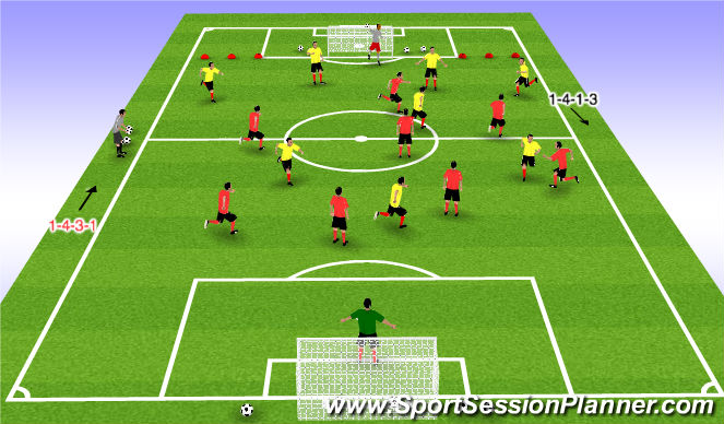 Football/Soccer Session Plan Drill (Colour): 9v9 scrimmage