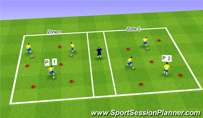 Football/Soccer Session Plan Drill (Colour): Warm up/Recap