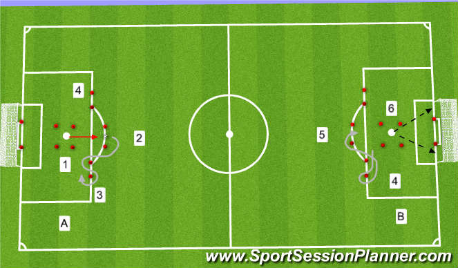Football/Soccer Session Plan Drill (Colour): Ronaldo Speed Test
