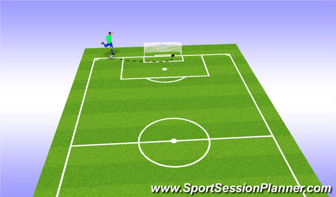 Football/Soccer Session Plan Drill (Colour): Bend It Like Beckham