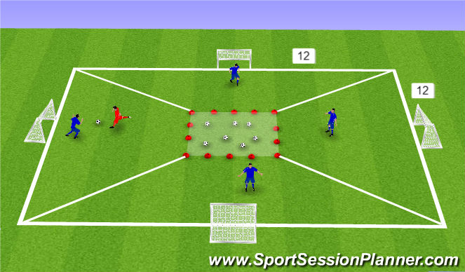 Football/Soccer Session Plan Drill (Colour): 1v1 King
