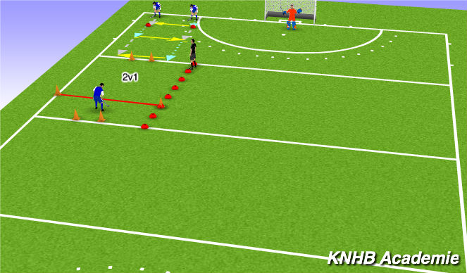Hockey Session Plan Drill (Colour): 2 vs. 1