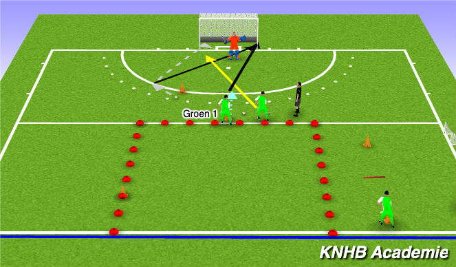 Hockey Session Plan Drill (Colour): Shooting