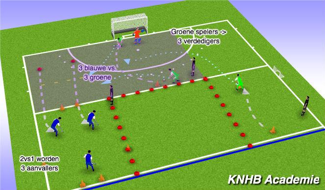 Hockey Session Plan Drill (Colour): 3vs2 / 3vs3